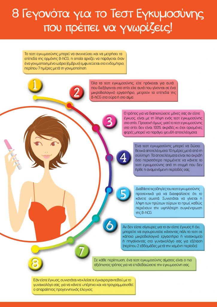 8 Αλήθειες για τα τεστ κύησης που πρέπει να γνωρίζεις